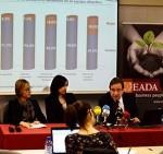 <!--:en-->Diferencias retributivas hombre - mujer - VII edición del informe EADA - ICSA<!--:-->