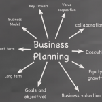 <!--:en-->El plan de negocio ha muerto. ¡Larga vida al plan de negocio!<!--:-->