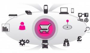 Internet ha multiplicado los canales de venta, por lo que el cliente ahora puede comprar dónde y cuándo quiera. (FOTO: k3retail.com)