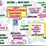 Industry 4.0: about making stuff and being sexy