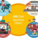 Operaciones y Supply Chain Management (I): Competir en costes y en propuesta de valor