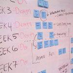 EADA y ACCIÓ ayudan a las empresas a crear unidades de innovación corporativa
