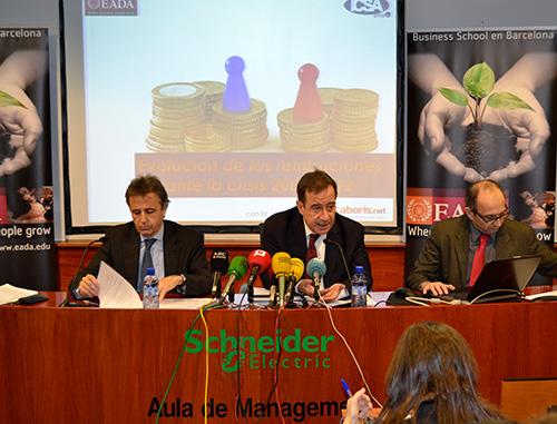 Presentación Informe Evolución Salarios EADA-ICSA